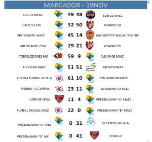 resultados-basket-19-nov